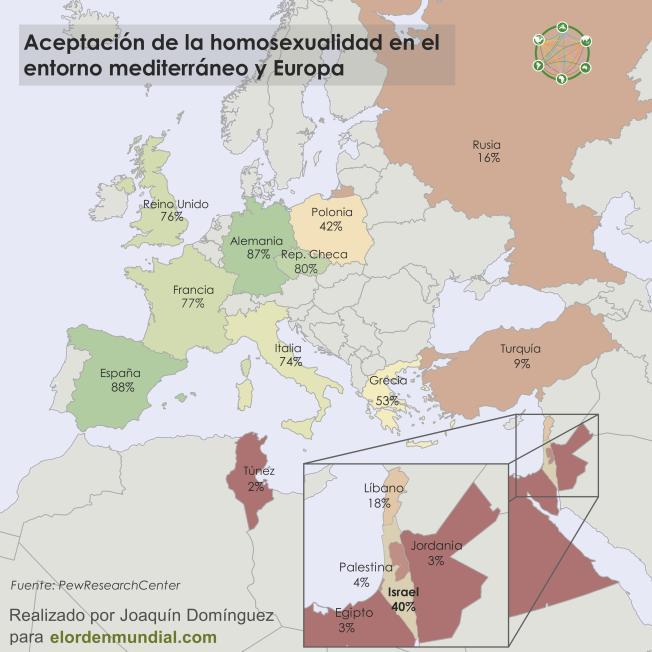 Mapa de la aceptación de la homosexualidad en la cuenca mediterránea y su entorno. Israel se encuentra a medio camino en la muestra. Fuente: The Global Divide on Homosexuality, Pew Research Center, 2003