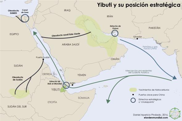 Yibuti África Arabia Comercio marítimo Mar Rojo Bab el Mandeb