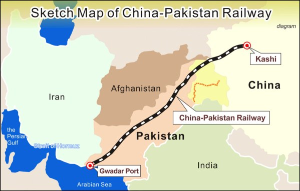 China – Pakistan Economic Corridor