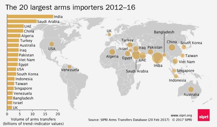 armas importacion principal