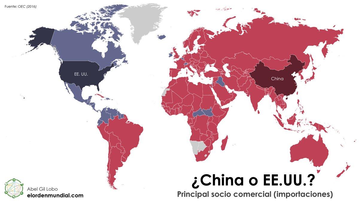 China o Estados Unidos. Principal socio comercial