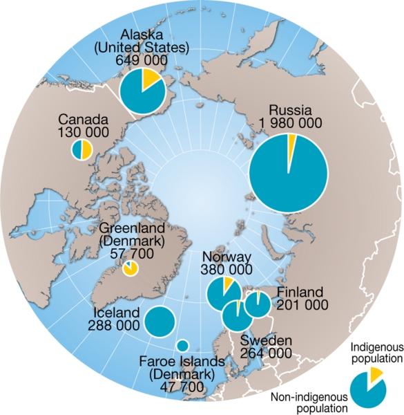 Poblacion distribucion indigena Ártico