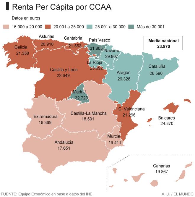 nacionalismos mapa españa pib comunidades