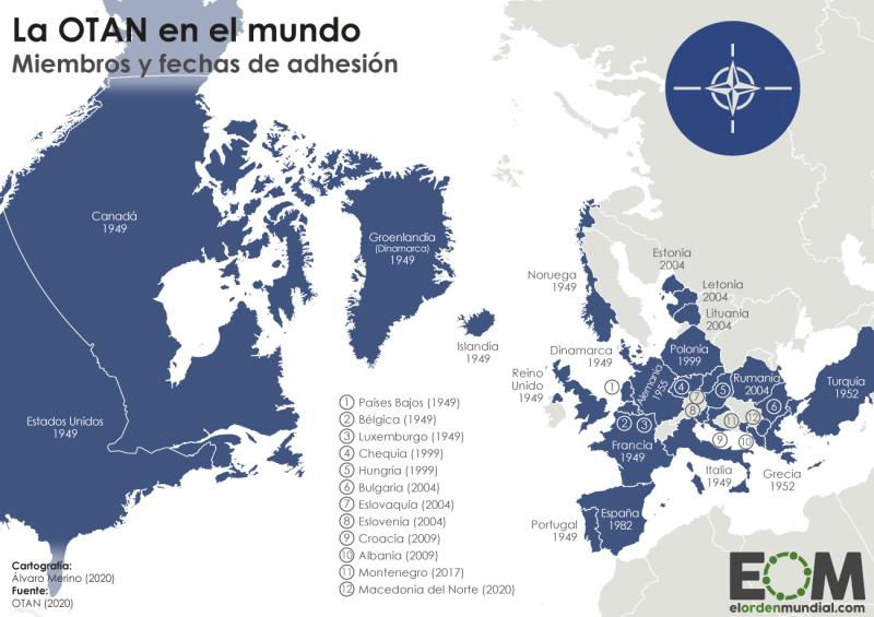Países y año adhesión países OTAN