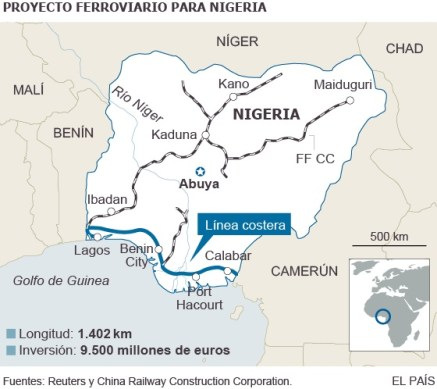 tren nigeria el pais