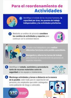 DISPOSICIONES ESTATALES INICIO DE OPERACIONES (6)