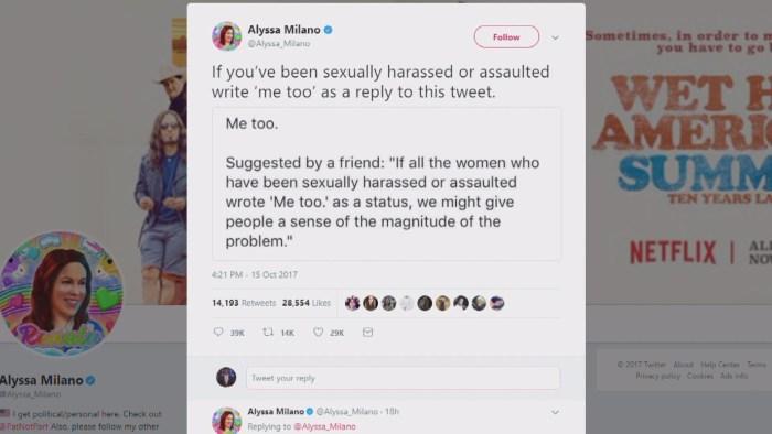 Milano Abusos Sexuales en Hollywood