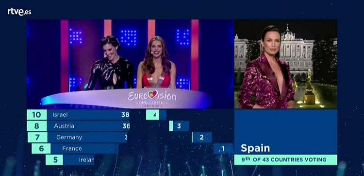 Nieves Álvarez Eurovisión - El Palomitrón