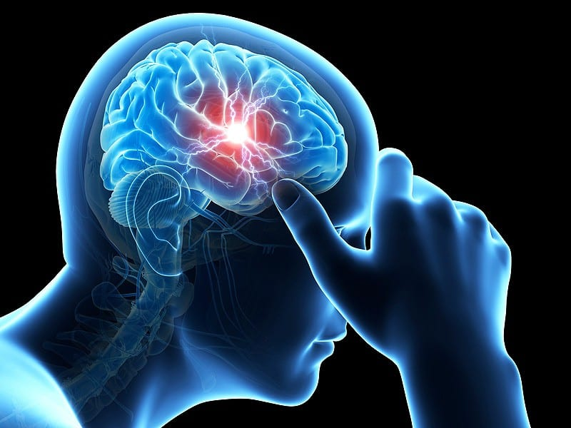 Brain Changes Associated with Chronic Pain