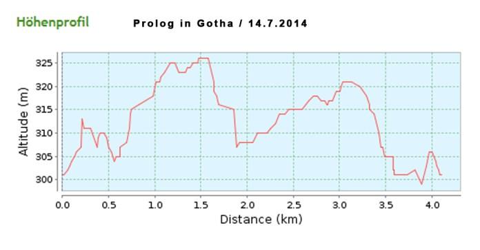 hoehe-prolog-in-gotha-14072014