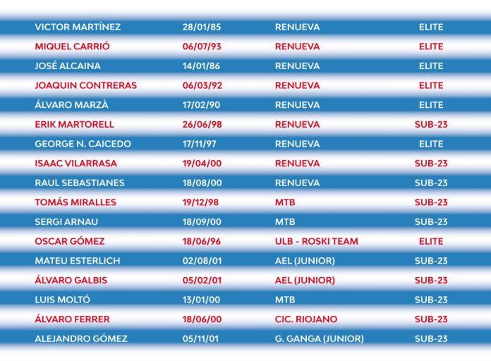 Lista corredores Electro Hiper Europa 2020