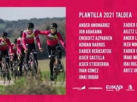 Plantilla Laboral Kutxa 2021