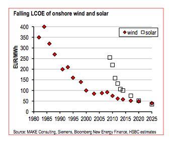HSBC-costs-