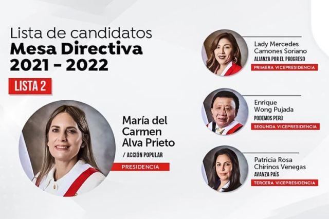 Ganó la lista 2! María del Carmen Alva es la nueva presidenta del Congreso