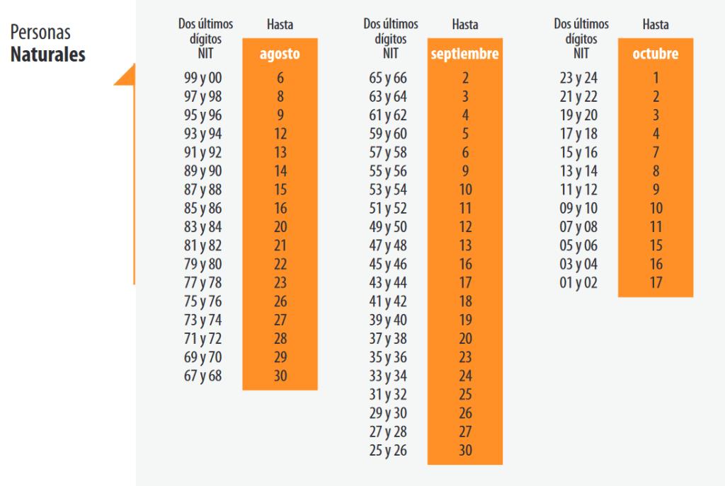Calendario Fiscal 2019 Honduras.Para Tener En Cuenta Este Es El Calendario Para Declarar
