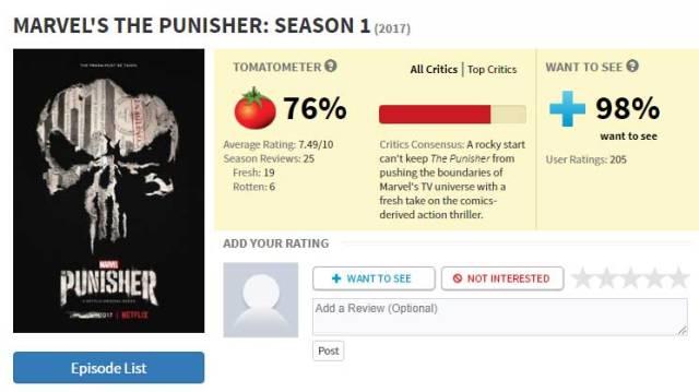 crítica de The Punisher