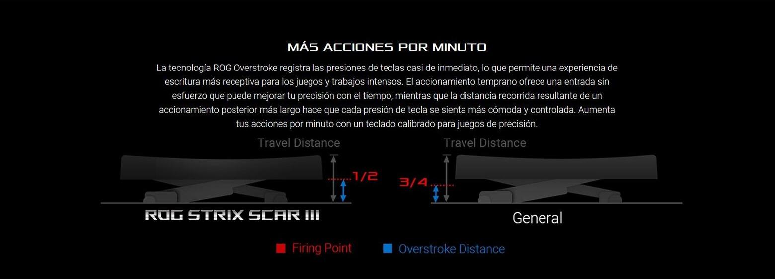 ROG STRIX SCAR III-38