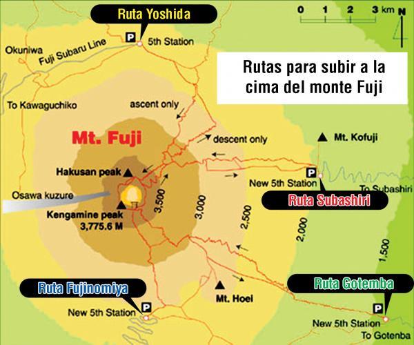 Mapa de Rutas para ascender el Monte Fuji