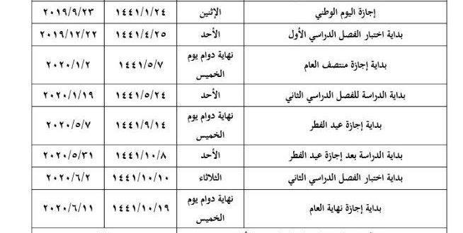 وش متى مواعيد الدوام في التقويم الدراسي الجديد 1441 1442 تقويم العام الدراسي السعودية 2019 الجديد 1441 1442 وأيام الأجازات الرسمية