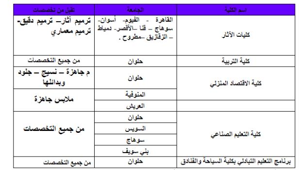 حصول طالب ثانوي صناعي قسم ميكانيكا سيارات نظام الخمس سنوات pdf