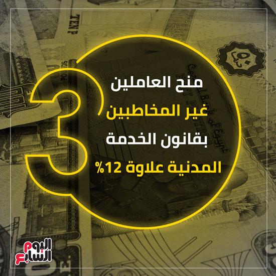قرارات الحكومة لزيادة رواتب العاملين وإعفاءات الضريبة بدءا من يوليو (4)