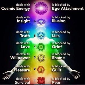 f6280c59a4a90cb94a785f77f97dd826--mind-body-spirit-chakra-healing