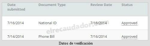 payza-verificación