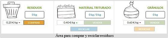 recyclix-invertir