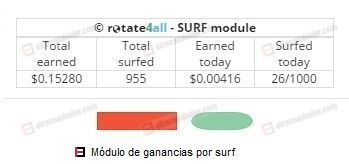 rotate4all-surf