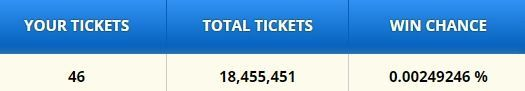 freebitcoin tickets