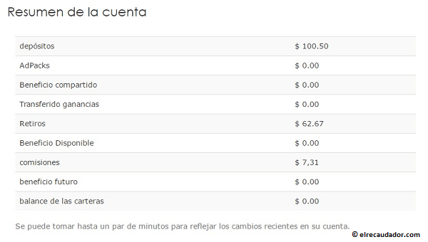 merchantshares-resumen-cuenta
