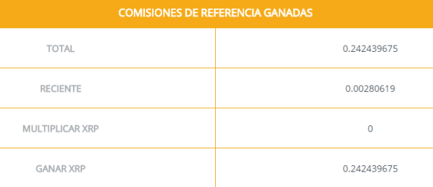 coinfaucet referidos