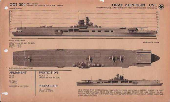 """Planos del """"Graf Zeppelin"""" [Manual de Reconocimiento USN]"""