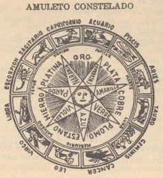 amuletoconstelado[1]