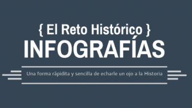 Photo of El Día Internacional de la Fotografía