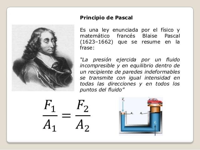 Principio Pascal medida
