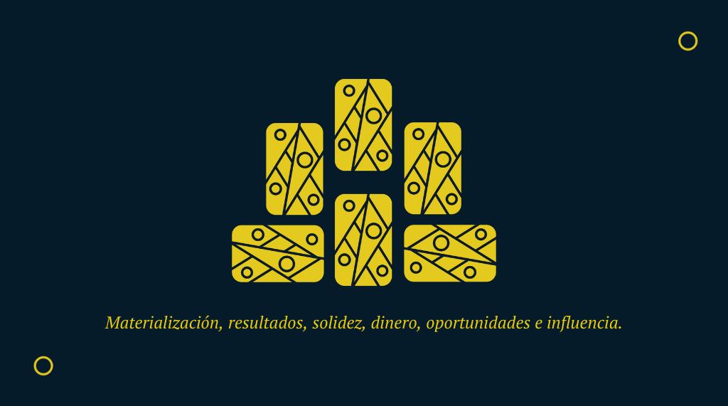 El Palo de Oros y su significado en La Baraja Española