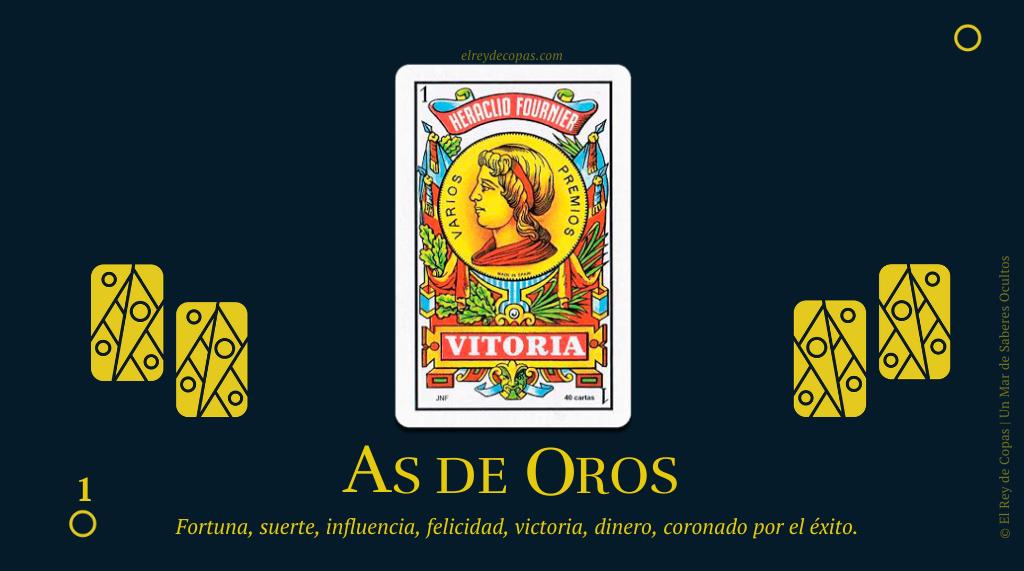 El As de Oros y su significado en La Baraja Española