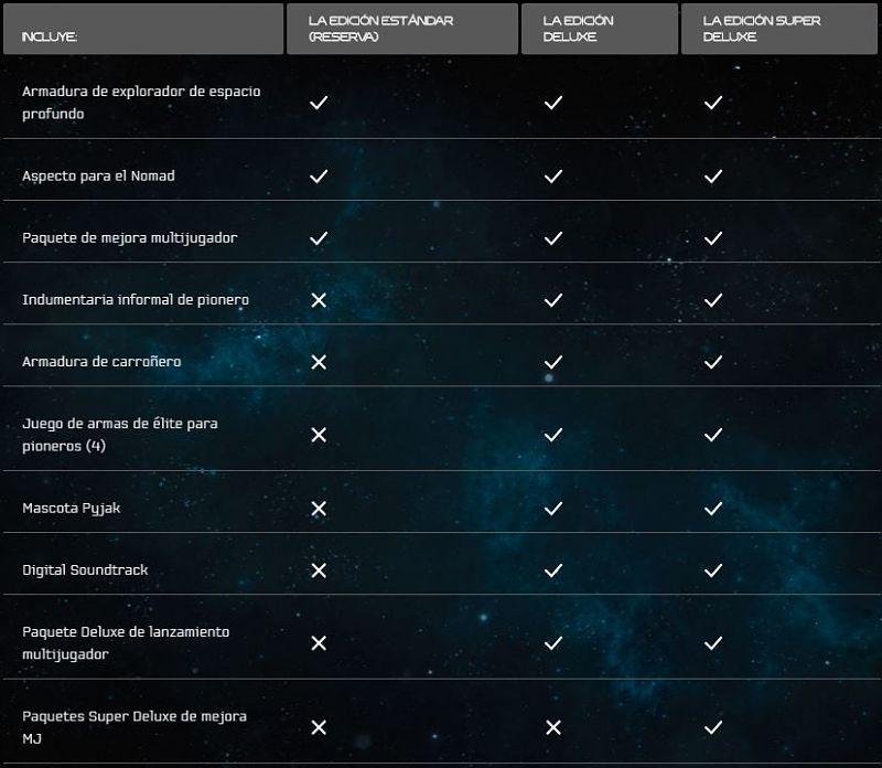 Contenido ediciones Mass Effect Andromeda