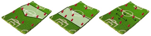4-3-3 Opciones Defensivas