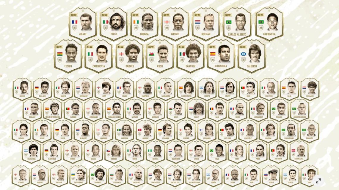 Nuevos Iconos para FIFA 20… Elige el tuyo y lánzate a por él