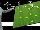 Táctica 4-1-3-2. Cabecera