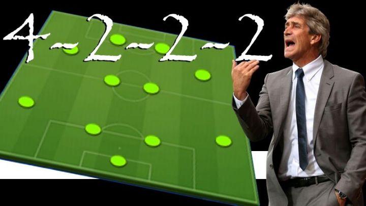 Táctica 4-2-2-2… Actualizamos la Guía de Tácticas y Formaciones Personalizadas Fifa 21