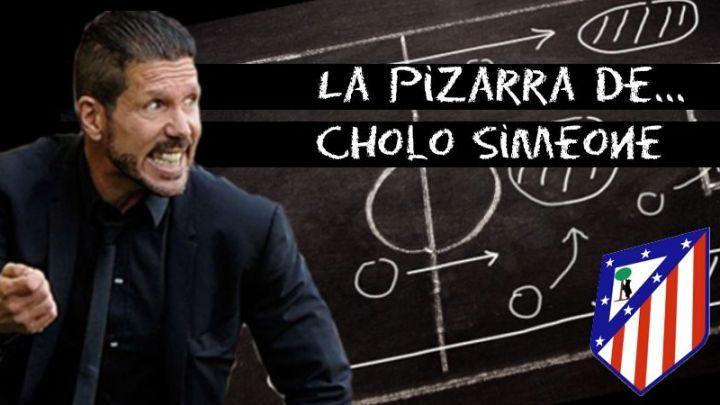 Personaliza tu Fifa 20 como… La pizarra de Cholo Simeone y el Atlético de Madrid 2013-14