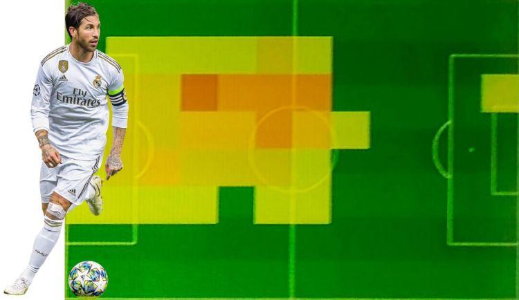 Mapa de Calor DFC - Fifa 21