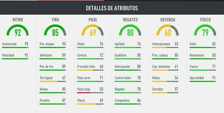 Ejemplo Atributos Fifa 20