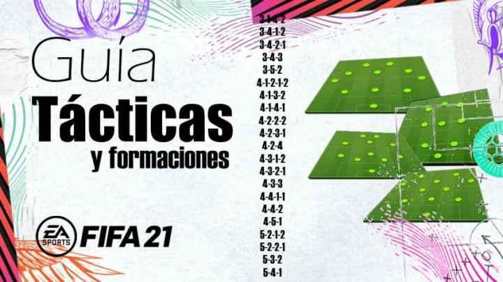 Las mejores formaciones y tácticas de Fifa 21