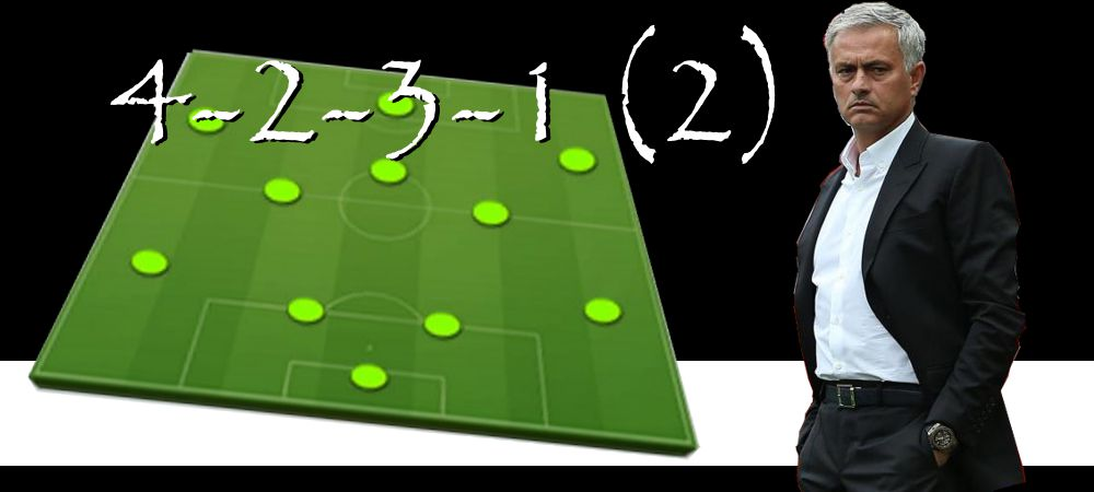 Táctica 4-2-3-1 (2)