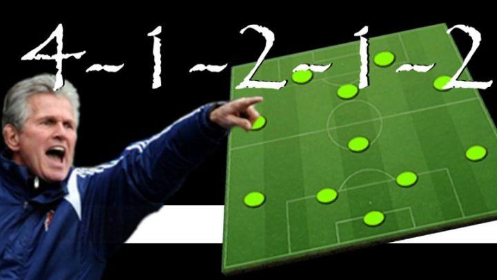 Táctica 4-1-2-1-2… Actualizamos la Guía de Tácticas y Formaciones Personalizadas Fifa 21