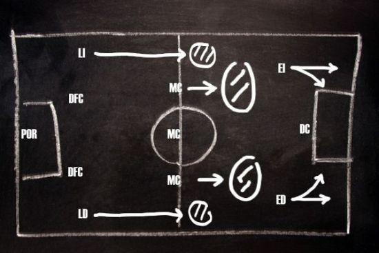 Táctica 4-3-3 Ataque